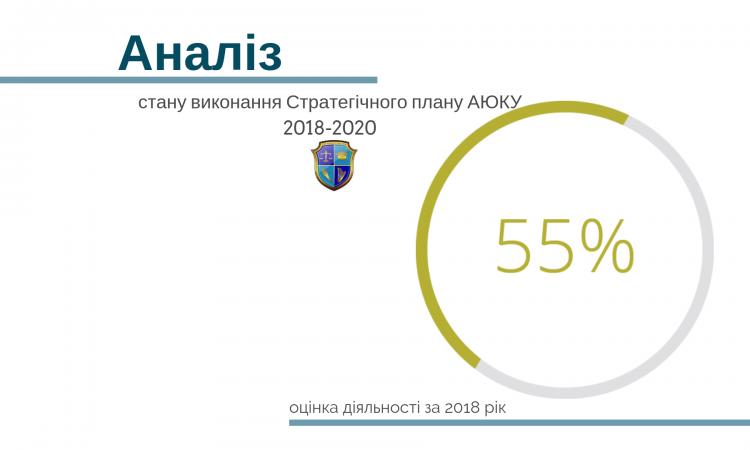 Півсправи зроблено: аналіз стану виконання стратегічного плану АЮКУ 2018-2019 за 2018 рік