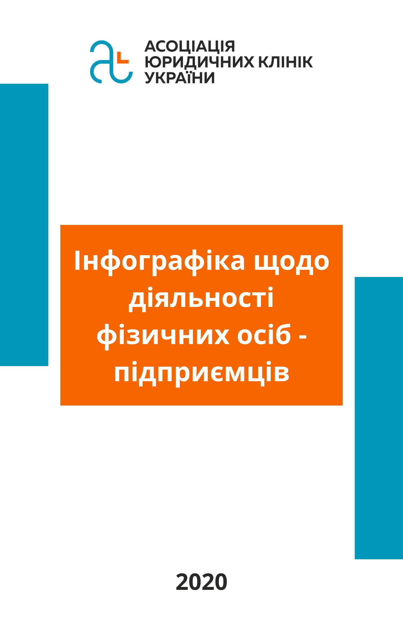Інфографіка щодо діяльності ФОП
