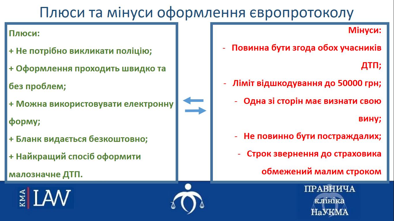 Оформлення ДТП за допомогою європротоколу