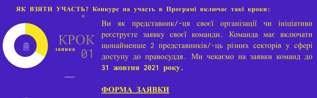 Відкрито прийом заявок до Київської практичної Програми посилення правової спроможності – KyivLEPP-2021