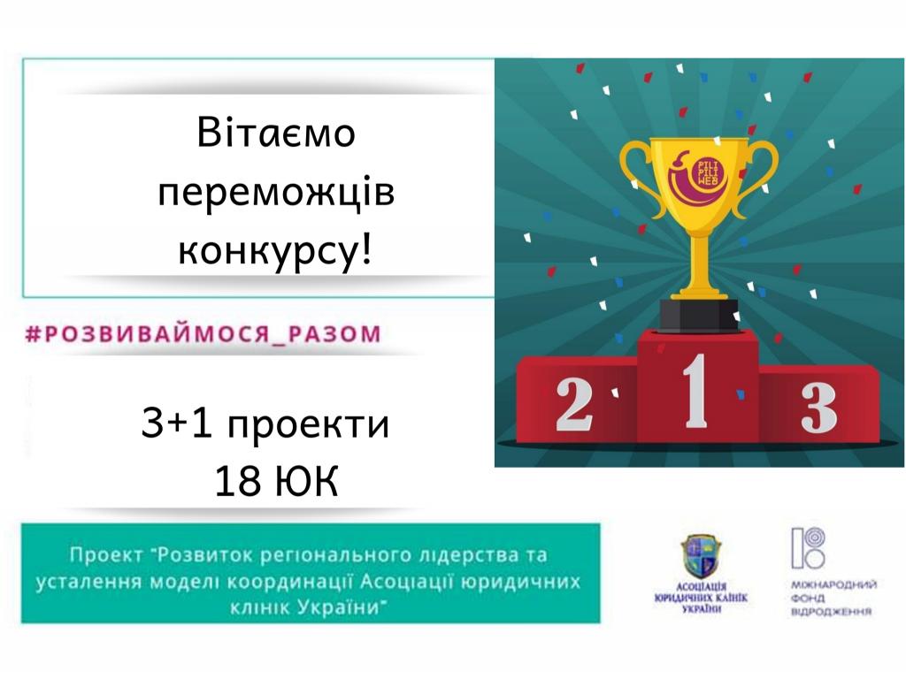 Визначено переможців конкурсу ініціатив регіонального розвитку юридичних клінік України